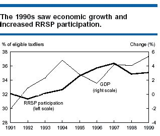 Illuminating Economic Growth